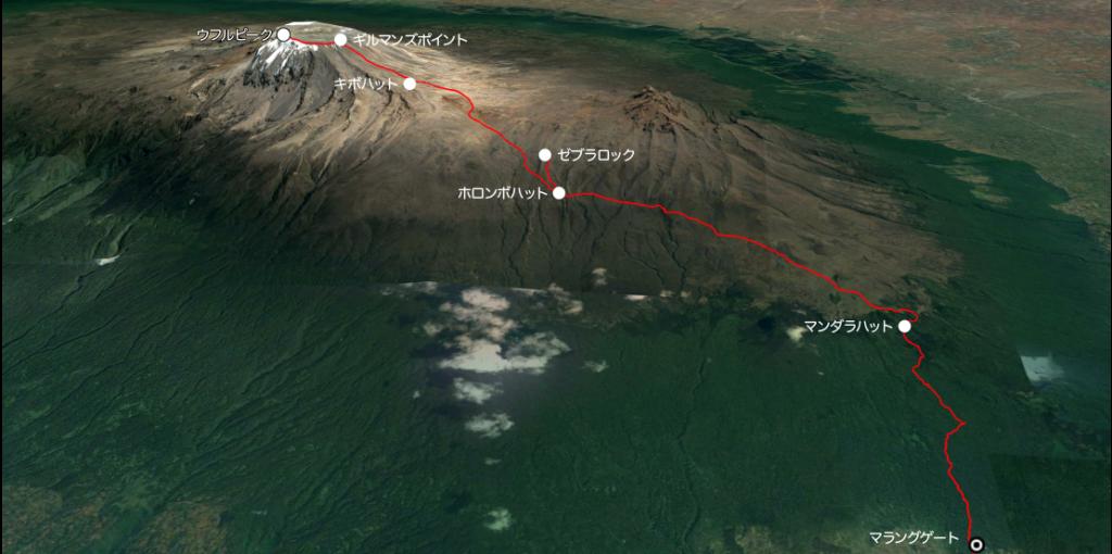 キリマンジャロ登山概念図